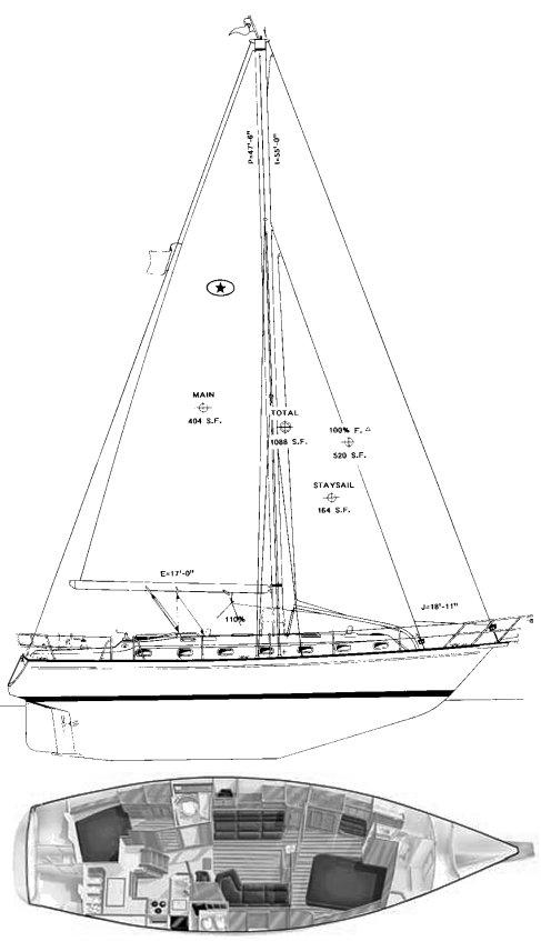 The Boat  U2013 Our Life Aquatic